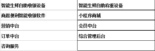微信截图_20200327153538