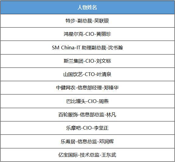 4.杰出CIO