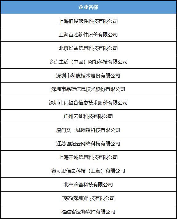 15.全渠道数字化
